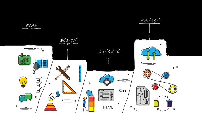Connectix Corporation Client Services Application Development
